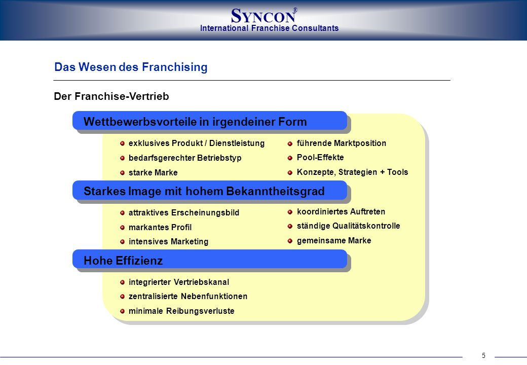 46 International Franchise Consultants S YNCON ® Franchising in Österreich