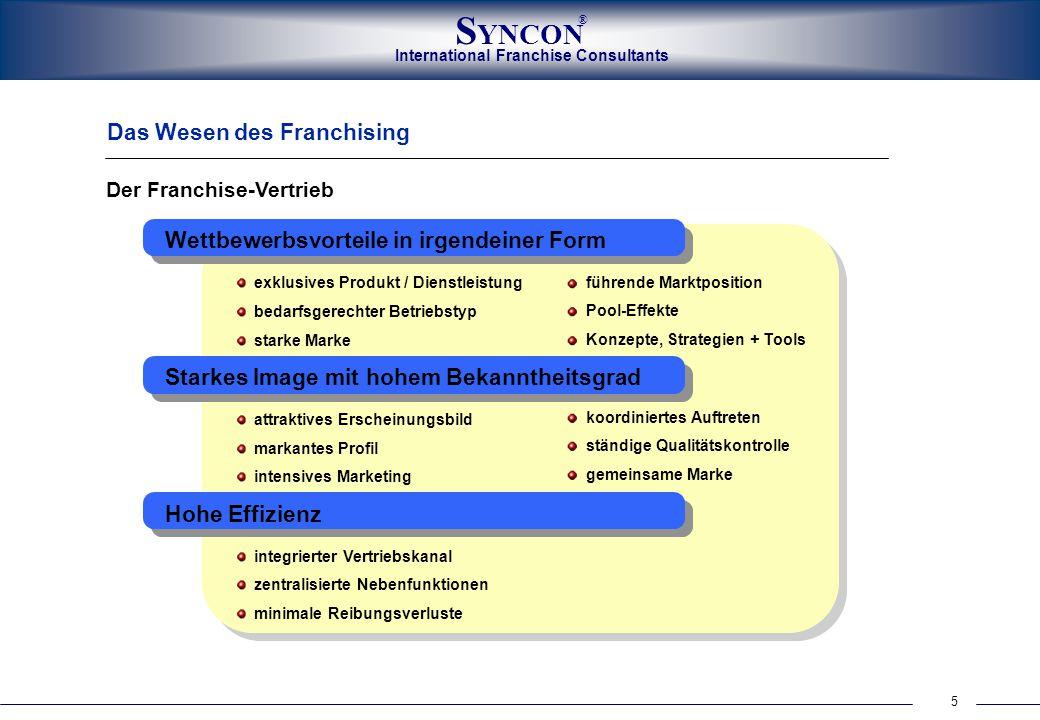 5 International Franchise Consultants S YNCON ® Das Wesen des Franchising Der Franchise-Vertrieb führende Marktposition Pool-Effekte Konzepte, Strateg