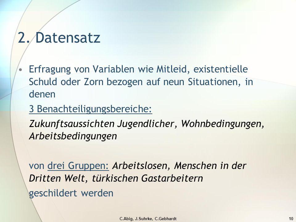C.Abig, J.Suhrke, C.Gebhardt10 2.