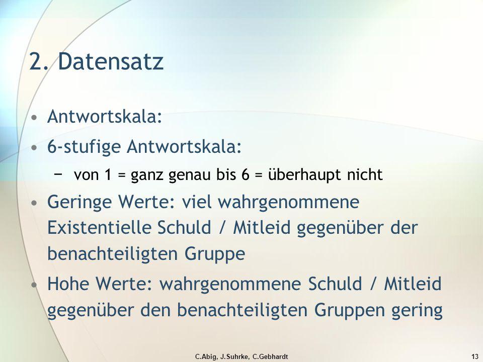 C.Abig, J.Suhrke, C.Gebhardt13 2.