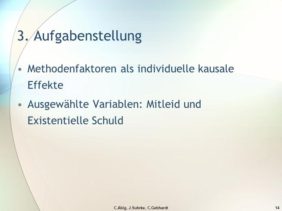 C.Abig, J.Suhrke, C.Gebhardt14 3.