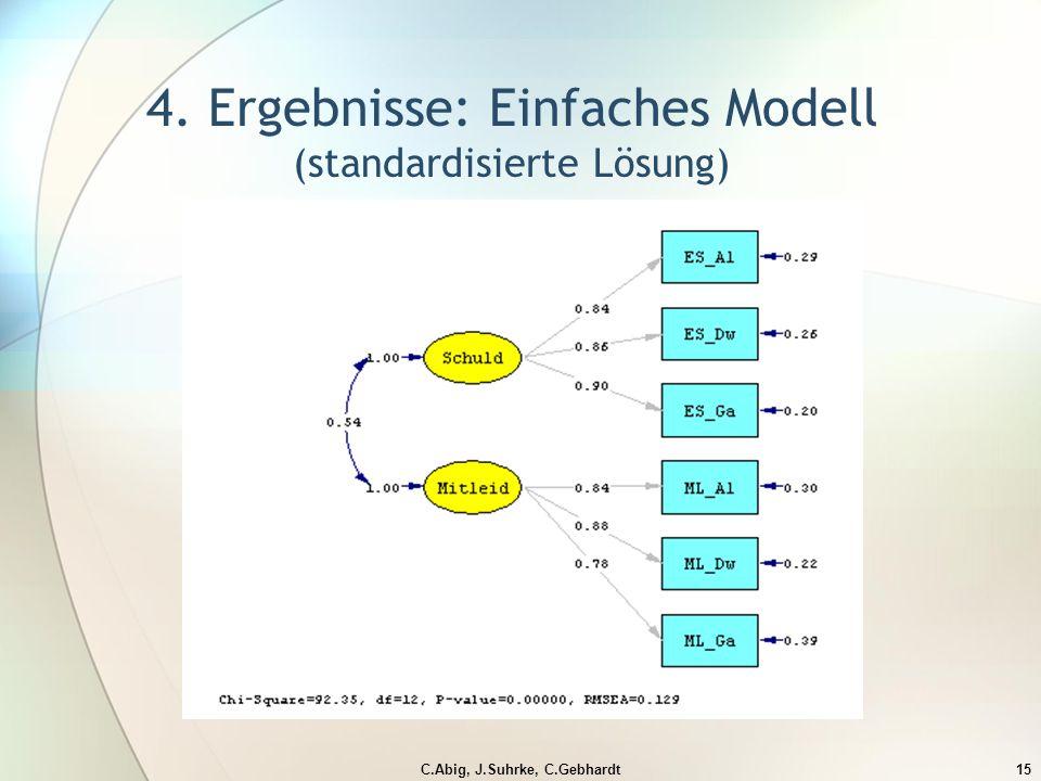C.Abig, J.Suhrke, C.Gebhardt15 4. Ergebnisse: Einfaches Modell (standardisierte Lösung)