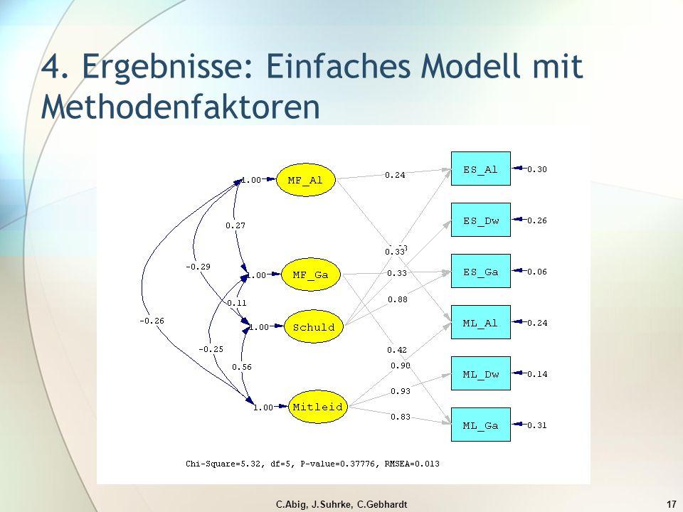 C.Abig, J.Suhrke, C.Gebhardt17 4. Ergebnisse: Einfaches Modell mit Methodenfaktoren
