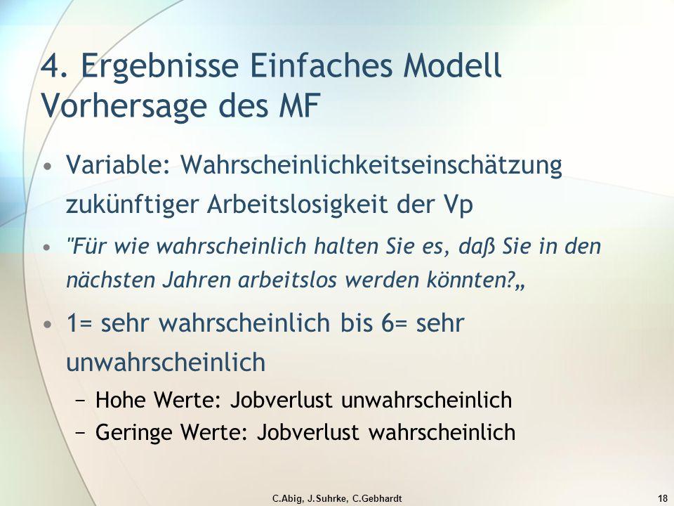 C.Abig, J.Suhrke, C.Gebhardt18 4.
