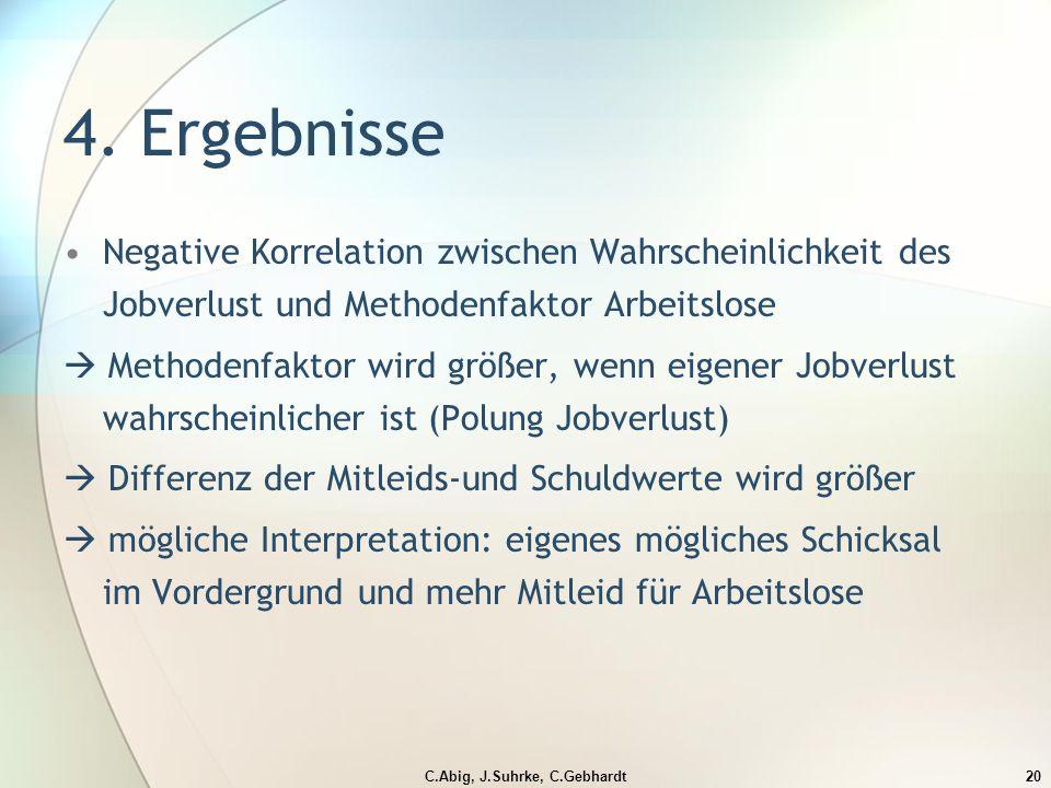 C.Abig, J.Suhrke, C.Gebhardt20 4.