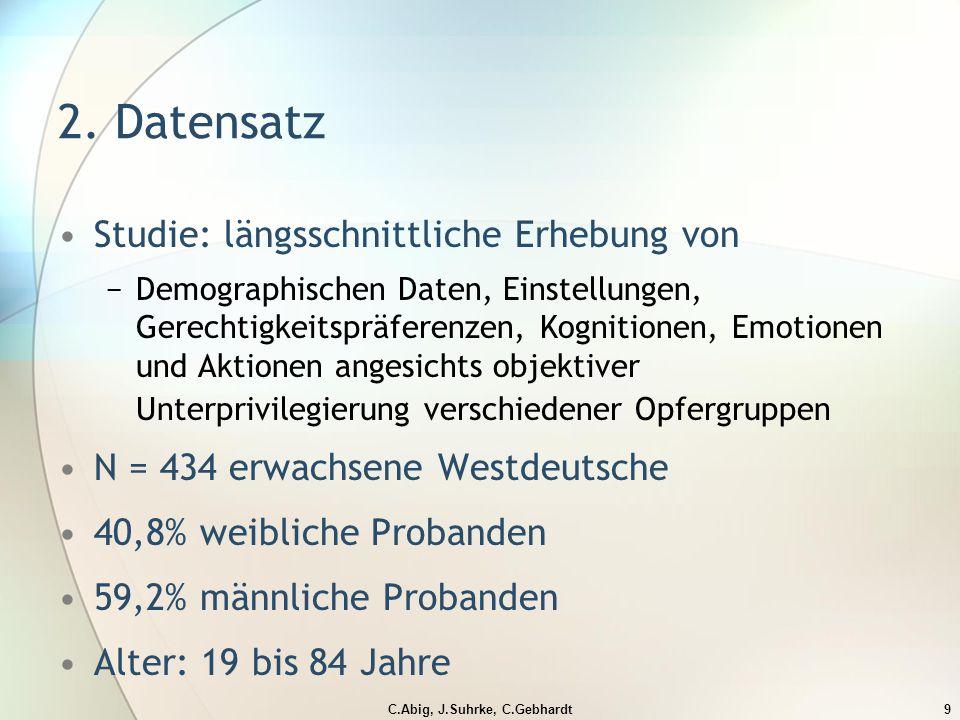 C.Abig, J.Suhrke, C.Gebhardt9 2.
