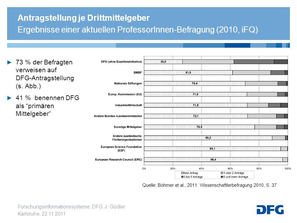 Forschungsinformationssysteme, DFG, J. Güdler Karlsruhe, 22.11.2011 Antragstellung je Drittmittelgeber Ergebnisse einer aktuellen ProfessorInnen-Befra
