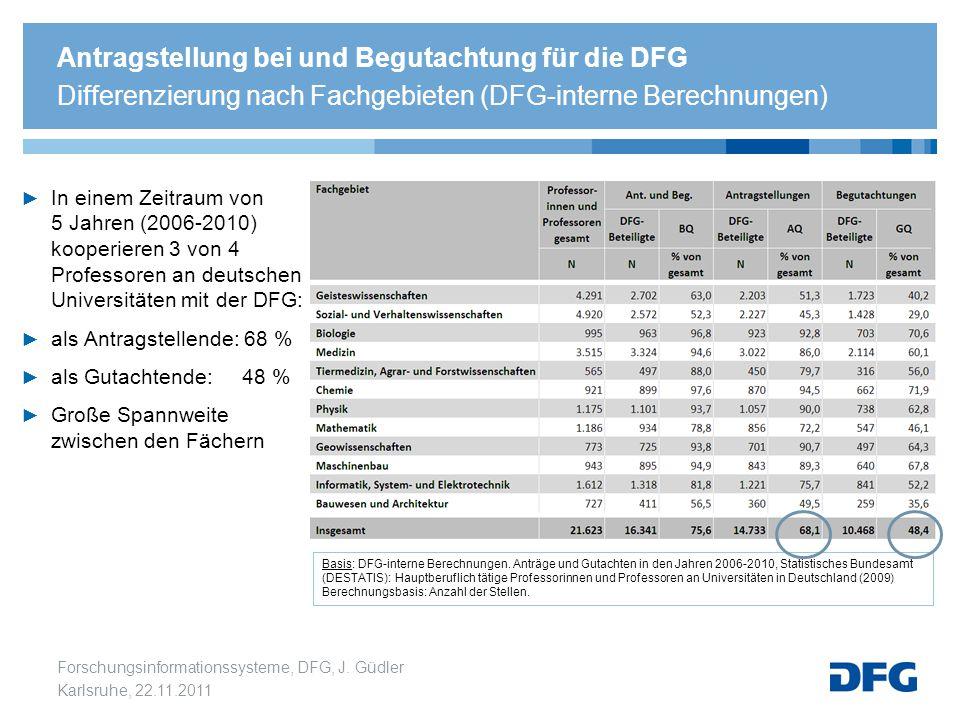 Forschungsinformationssysteme, DFG, J. Güdler Karlsruhe, 22.11.2011 Antragstellung bei und Begutachtung für die DFG Differenzierung nach Fachgebieten