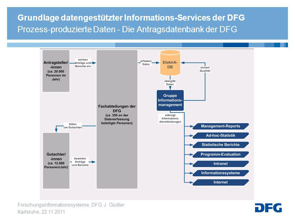 Forschungsinformationssysteme, DFG, J. Güdler Karlsruhe, 22.11.2011 Grundlage datengestützter Informations-Services der DFG Prozess-produzierte Daten