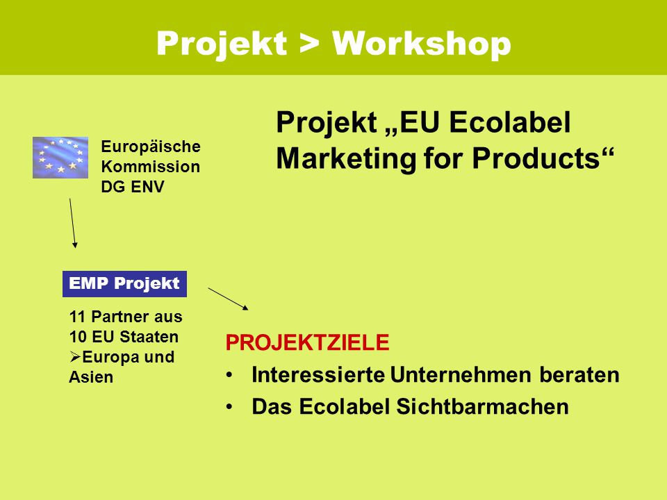 "Projekt > Workshop Projekt ""EU Ecolabel Marketing for Products EMP Projekt 11 Partner aus 10 EU Staaten  Europa und Asien PROJEKTZIELE Interessierte Unternehmen beraten Das Ecolabel Sichtbarmachen Europäische Kommission DG ENV"