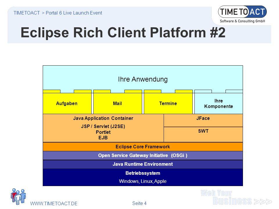 WWW.TIMETOACT.DE Seite 5 Websphere Everyplace Deployment Eclipse Rich Client Platform +Zentrale Softwareverteilung und Administration +Lokale Datenbank (DB2e) für die Datenspeicherung +Lokales Messaging-System (MQe) für Transaktionen (!) +Arbeiten On- und Offline (wie in Notes!) +Unterstützung unterschiedlicher Endgeräte (PDA, Handy,…) TIMETOACT > Portal 6 Live Launch Event
