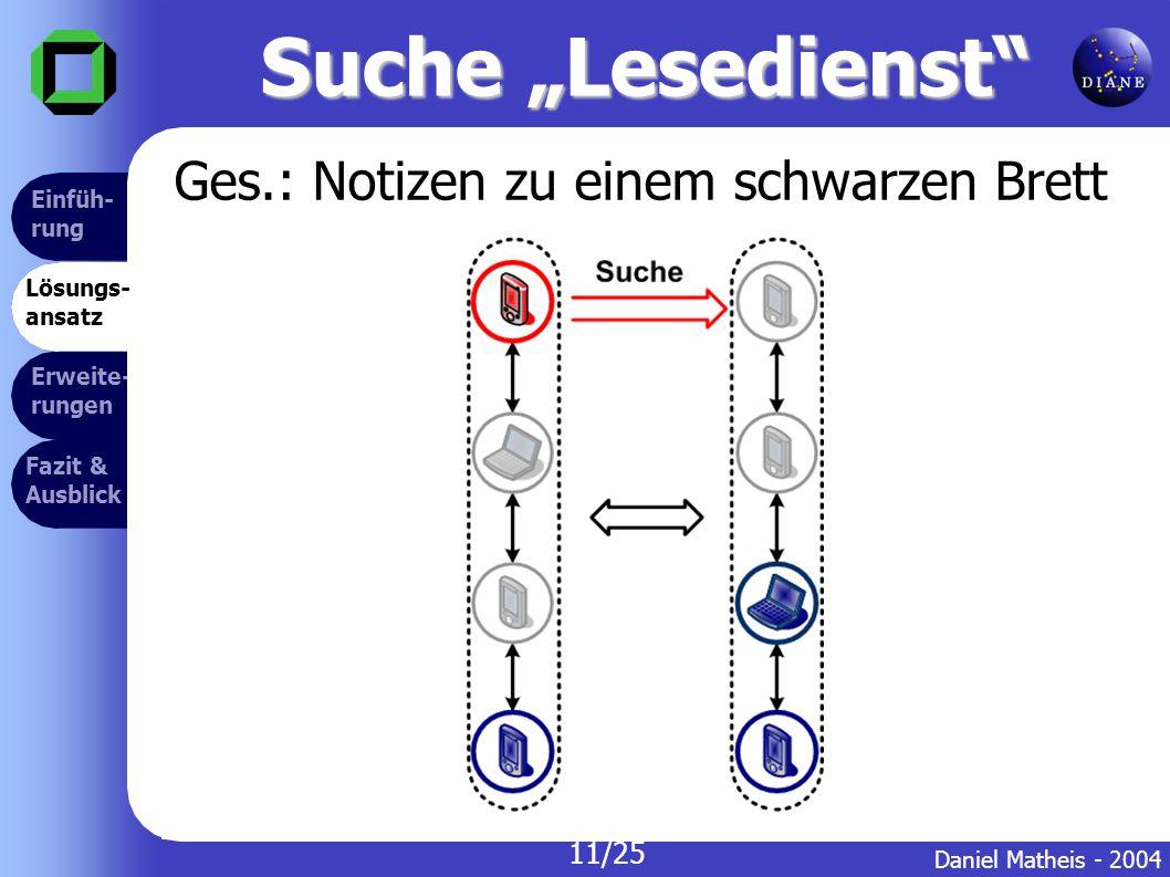 """Suche """"Lesedienst Erweite- rungen Lösungs- ansatz Fazit & Ausblick Einfüh- rung Daniel Matheis - 2004 11/25 Lösungs- ansatz Einfüh- rung Ges.: Notizen zu einem schwarzen Brett"""