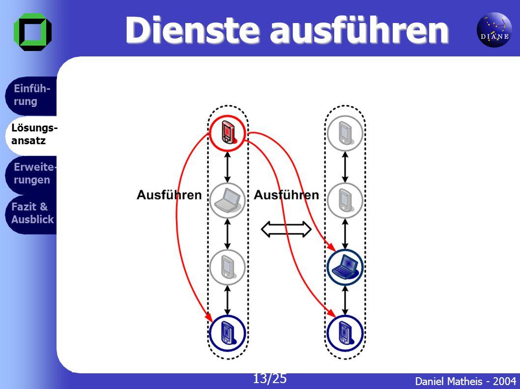 Dienste ausführen Erweite- rungen Lösungs- ansatz Fazit & Ausblick Einfüh- rung Daniel Matheis - 2004 13/25 Lösungs- ansatz Einfüh- rung