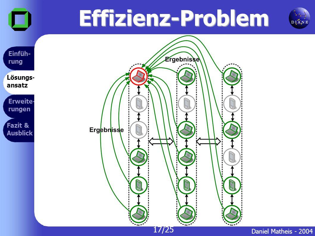 Effizienz-Problem Erweite- rungen Lösungs- ansatz Fazit & Ausblick Einfüh- rung Daniel Matheis - 2004 17/25 Lösungs- ansatz Einfüh- rung