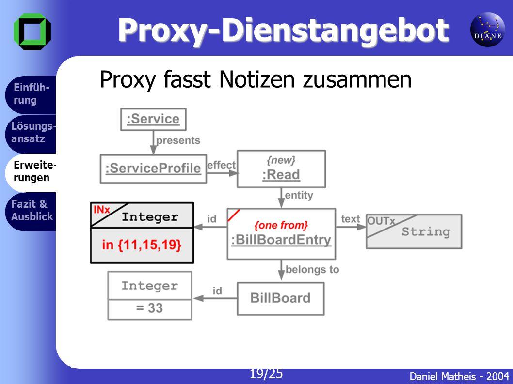Proxy-Dienstangebot Erweite- rungen Lösungs- ansatz Fazit & Ausblick Einfüh- rung Daniel Matheis - 2004 19/25 Proxy fasst Notizen zusammen