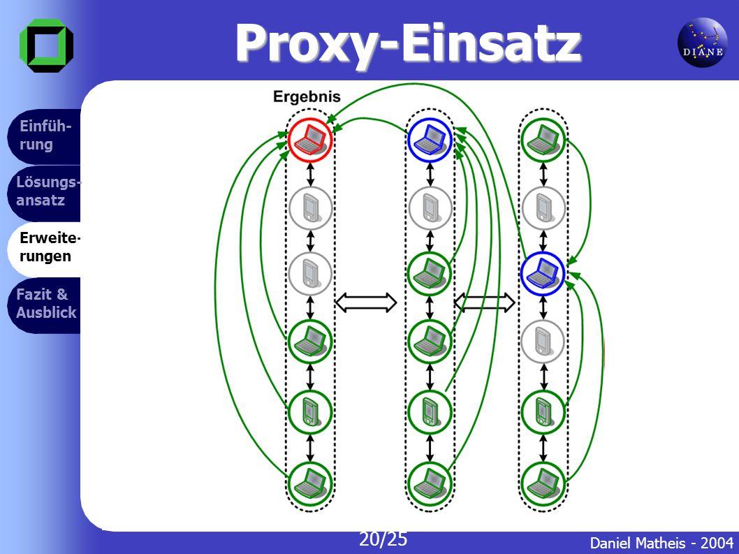 Proxy-Einsatz Erweite- rungen Lösungs- ansatz Fazit & Ausblick Einfüh- rung Daniel Matheis - 2004 20/25 Lösungs- ansatz Einfüh- rung