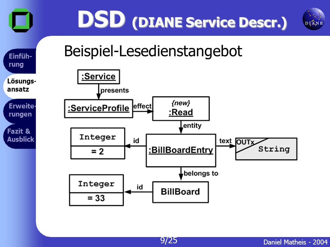 DSD (DIANE Service Descr.) Erweite- rungen Lösungs- ansatz Fazit & Ausblick Einfüh- rung Daniel Matheis - 2004 9/25 Beispiel-Lesedienstangebot