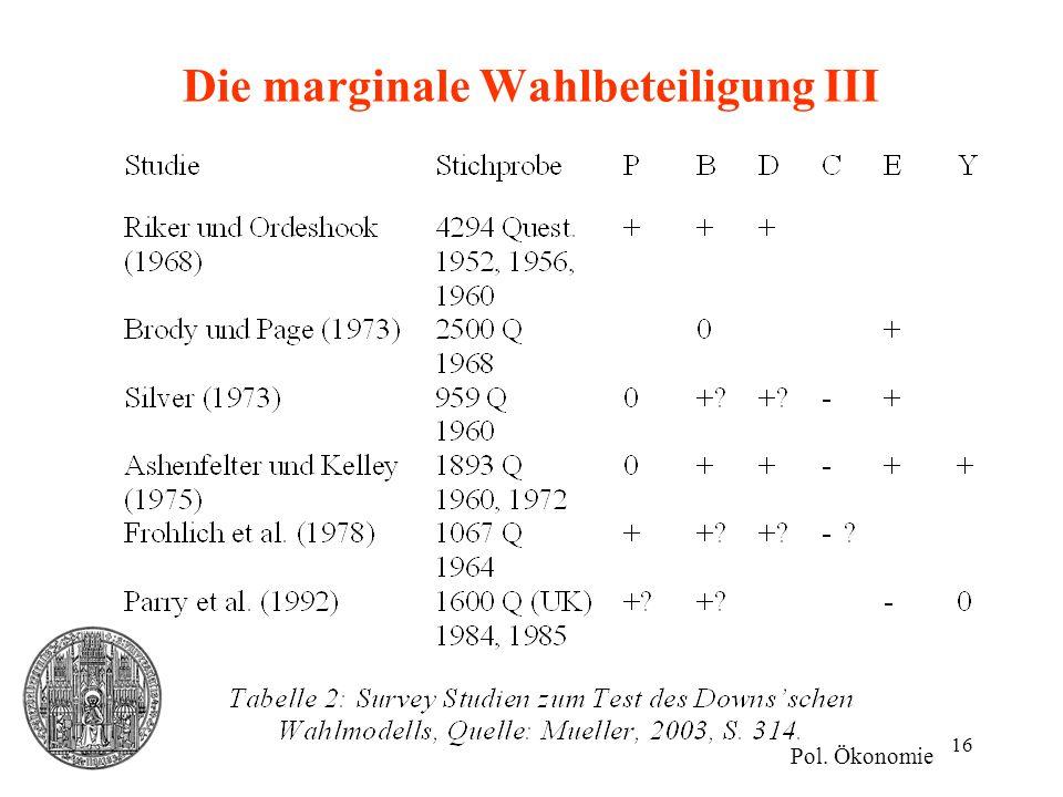 16 Die marginale Wahlbeteiligung III Pol. Ökonomie