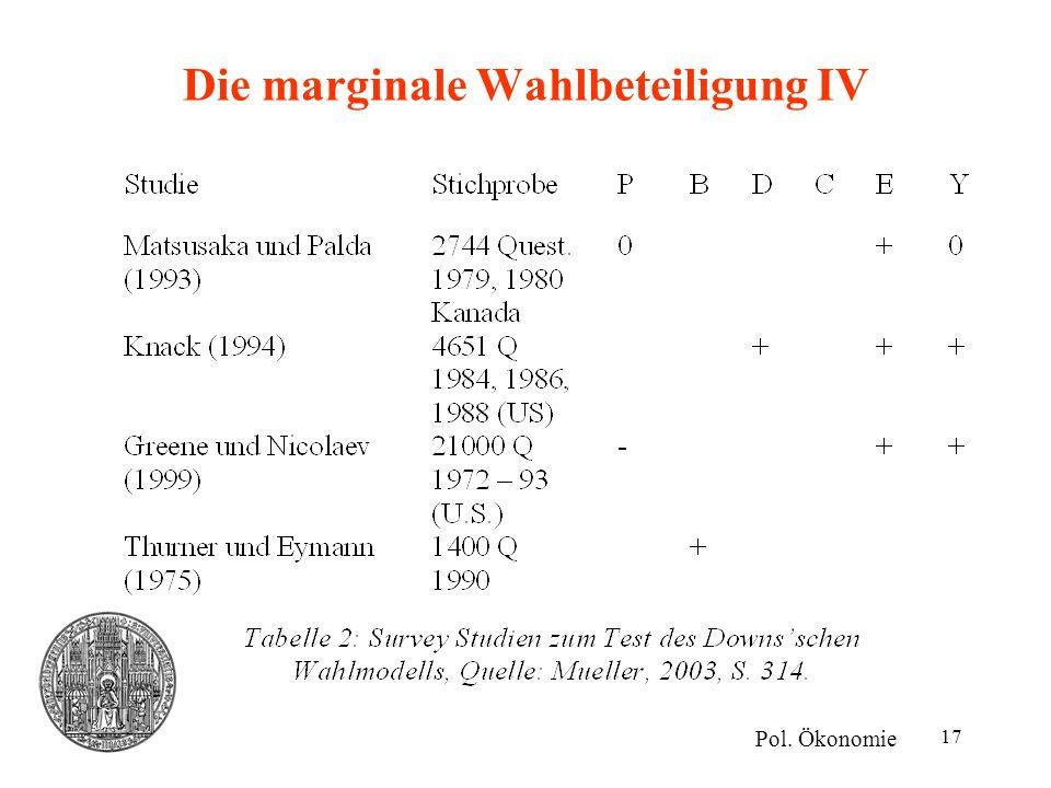 17 Die marginale Wahlbeteiligung IV Pol. Ökonomie