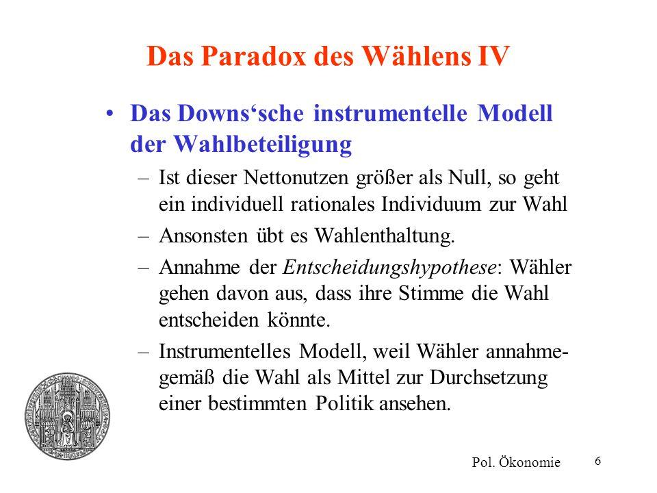 6 Das Paradox des Wählens IV Das Downs'sche instrumentelle Modell der Wahlbeteiligung –Ist dieser Nettonutzen größer als Null, so geht ein individuell