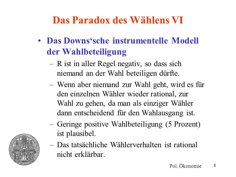 8 Das Paradox des Wählens VI Das Downs'sche instrumentelle Modell der Wahlbeteiligung –R ist in aller Regel negativ, so dass sich niemand an der Wahl