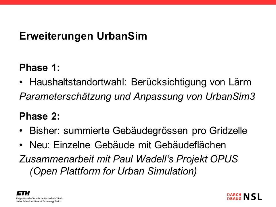 Erweiterungen UrbanSim Phase 1: Haushaltstandortwahl: Berücksichtigung von Lärm Parameterschätzung und Anpassung von UrbanSim3 Phase 2: Bisher: summierte Gebäudegrössen pro Gridzelle Neu: Einzelne Gebäude mit Gebäudeflächen Zusammenarbeit mit Paul Wadell's Projekt OPUS (Open Plattform for Urban Simulation)