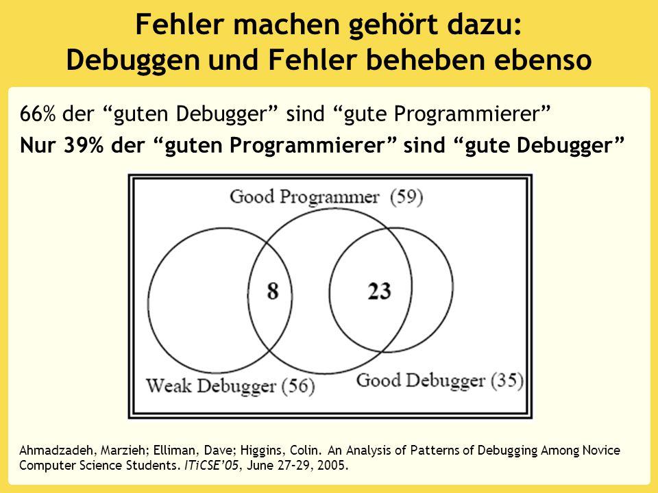 Fehler machen gehört dazu: Debuggen und Fehler beheben ebenso 66% der guten Debugger sind gute Programmierer Nur 39% der guten Programmierer sind gute Debugger Ahmadzadeh, Marzieh; Elliman, Dave; Higgins, Colin.