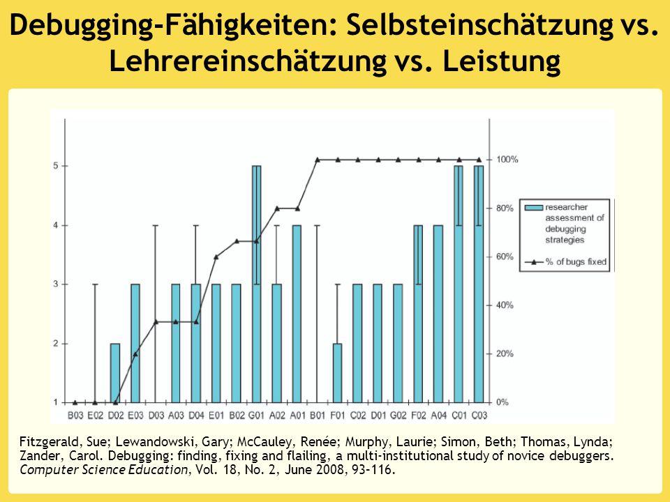 Debugging-Fähigkeiten: Selbsteinschätzung vs. Lehrereinschätzung vs.