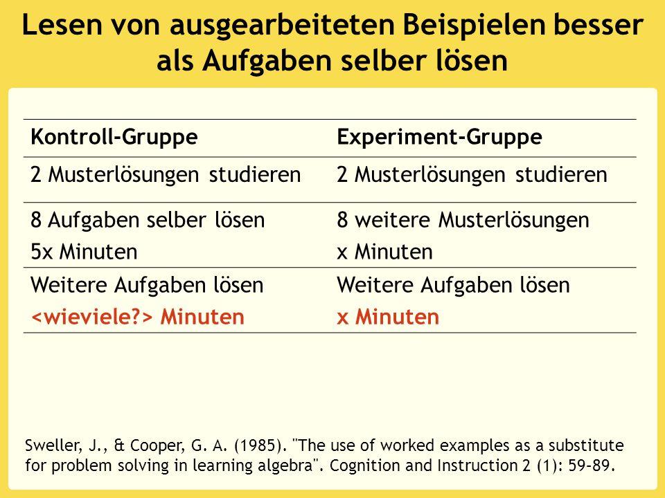 Lesen von ausgearbeiteten Beispielen besser als Aufgaben selber lösen Kontroll-GruppeExperiment-Gruppe 2 Musterlösungen studieren 8 Aufgaben selber lö