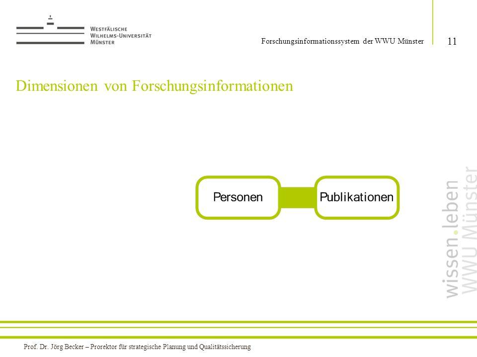 Dimensionen von Forschungsinformationen 11 Forschungsinformationssystem der WWU Münster Prof. Dr. Jörg Becker – Prorektor für strategische Planung und