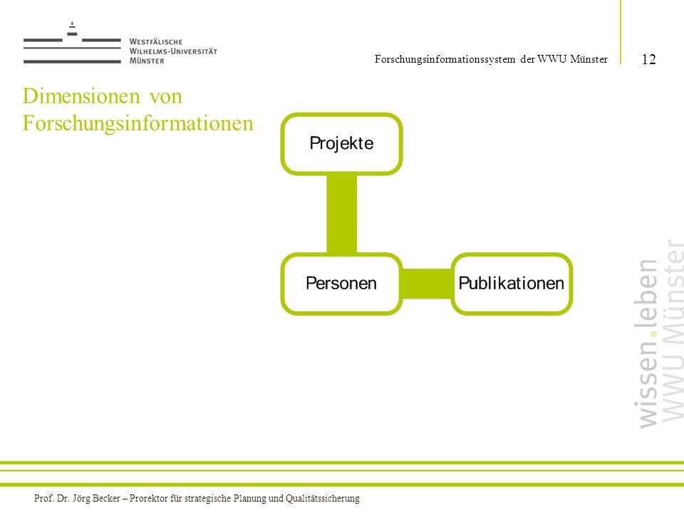 Dimensionen von Forschungsinformationen 12 Forschungsinformationssystem der WWU Münster Prof. Dr. Jörg Becker – Prorektor für strategische Planung und