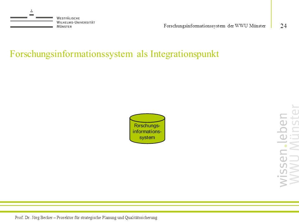 Forschungsinformationssystem als Integrationspunkt 24 Forschungsinformationssystem der WWU Münster Prof. Dr. Jörg Becker – Prorektor für strategische