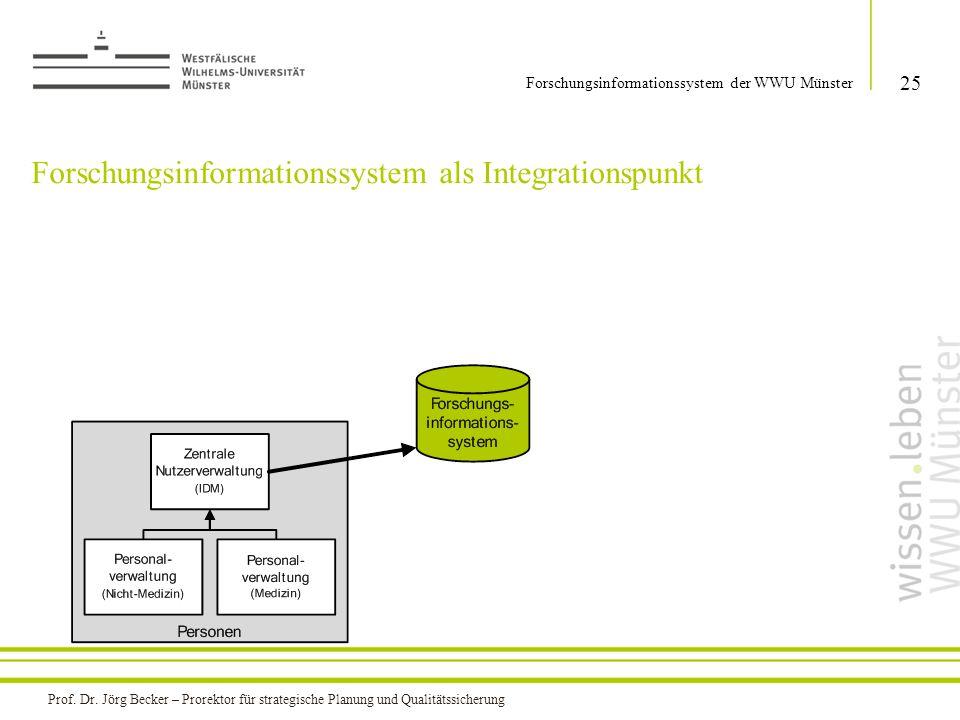 Forschungsinformationssystem als Integrationspunkt 25 Forschungsinformationssystem der WWU Münster Prof. Dr. Jörg Becker – Prorektor für strategische