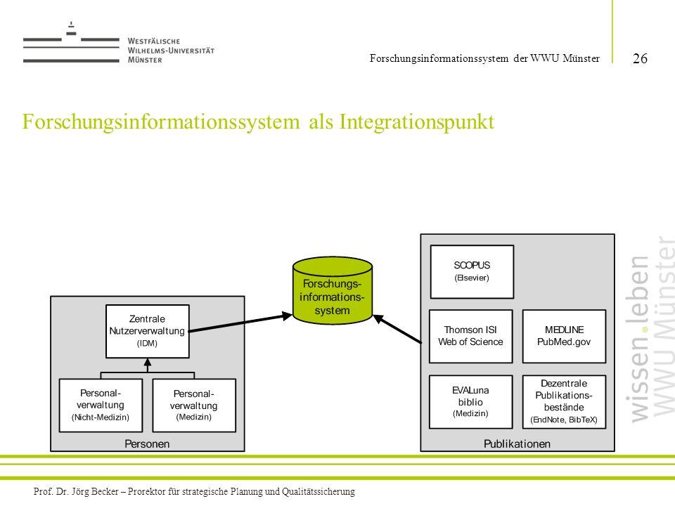 Forschungsinformationssystem als Integrationspunkt 26 Forschungsinformationssystem der WWU Münster Prof. Dr. Jörg Becker – Prorektor für strategische