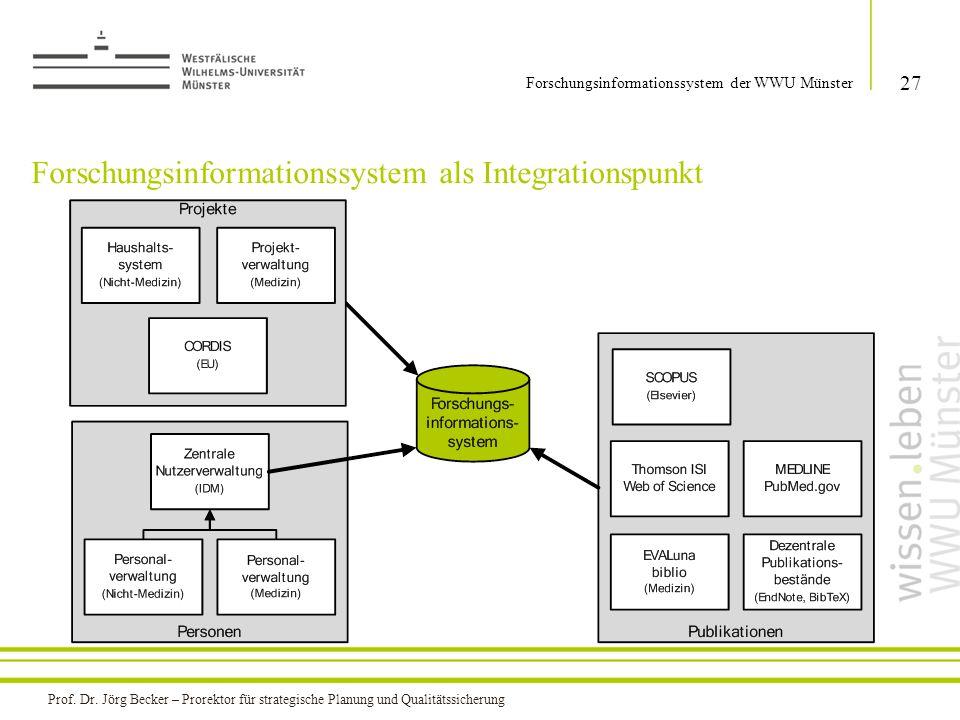 Forschungsinformationssystem als Integrationspunkt 27 Forschungsinformationssystem der WWU Münster Prof. Dr. Jörg Becker – Prorektor für strategische