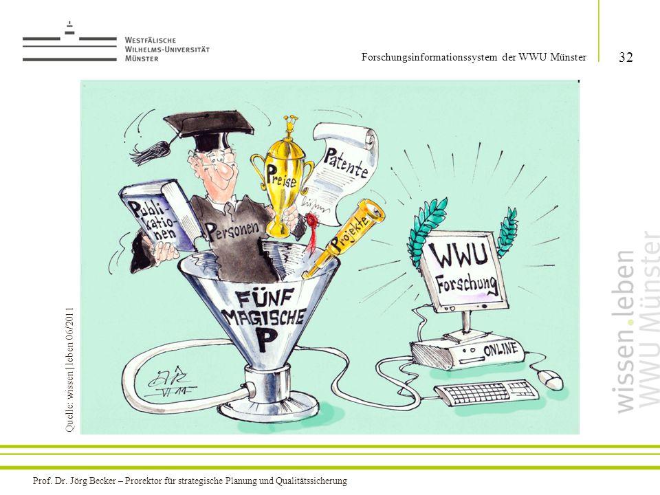 32 Forschungsinformationssystem der WWU Münster Quelle: wissen | leben 06/2011 Prof. Dr. Jörg Becker – Prorektor für strategische Planung und Qualität