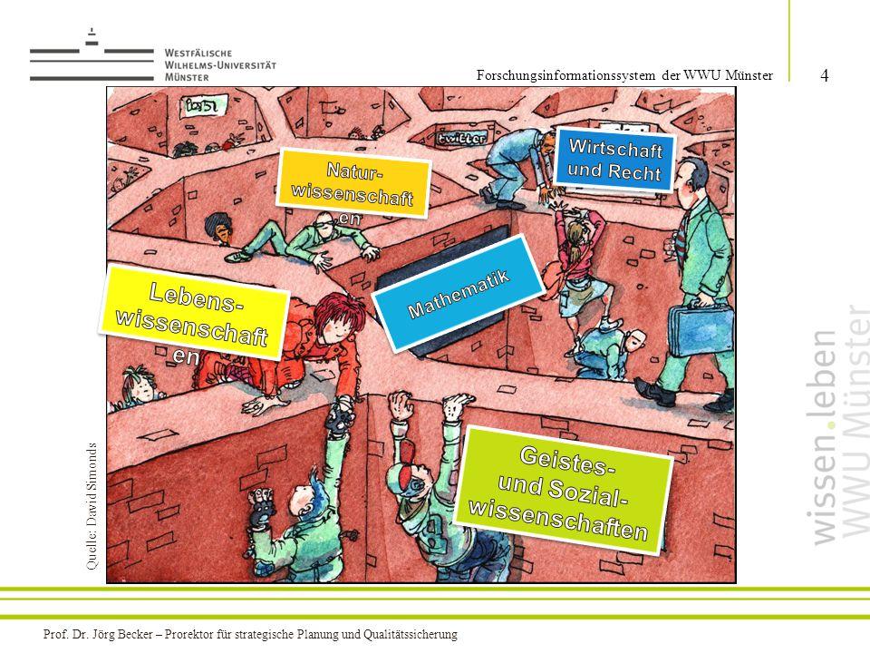 4 Forschungsinformationssystem der WWU Münster Quelle: David Simonds Prof. Dr. Jörg Becker – Prorektor für strategische Planung und Qualitätssicherung