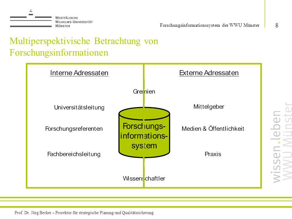 Multiperspektivische Betrachtung von Forschungsinformationen 8 Forschungsinformationssystem der WWU Münster Prof. Dr. Jörg Becker – Prorektor für stra