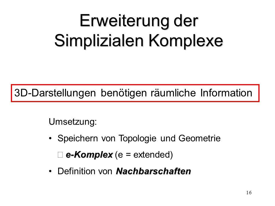 16 Erweiterung der Simplizialen Komplexe 3D-Darstellungen benötigen räumliche Information Umsetzung: Speichern von Topologie und Geometrie e-Komplex 