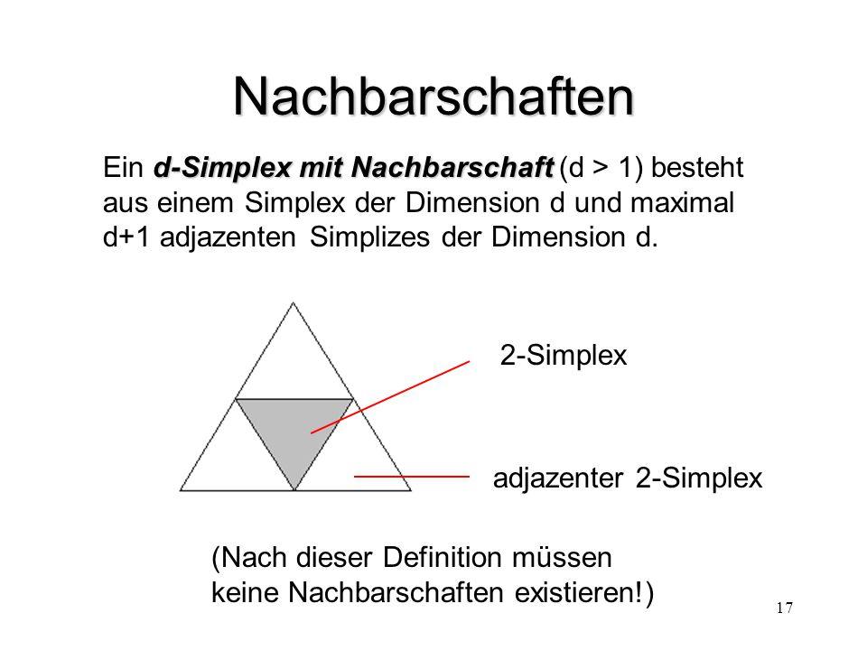 17 Nachbarschaften d-Simplex mit Nachbarschaft Ein d-Simplex mit Nachbarschaft (d > 1) besteht aus einem Simplex der Dimension d und maximal d+1 adjaz