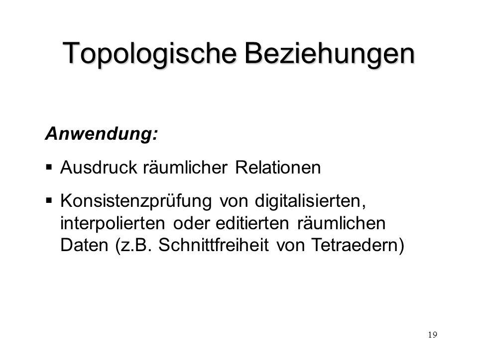 19 Topologische Beziehungen Anwendung:  Ausdruck räumlicher Relationen  Konsistenzprüfung von digitalisierten, interpolierten oder editierten räumli