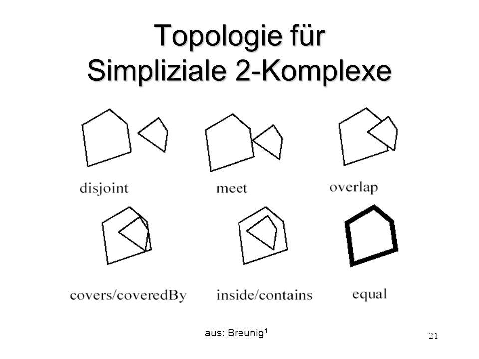 21 Topologie für Simpliziale 2-Komplexe aus: Breunig 1