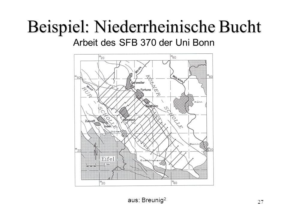 27 Beispiel: Niederrheinische Bucht Beispiel: Niederrheinische Bucht Arbeit des SFB 370 der Uni Bonn aus: Breunig 2