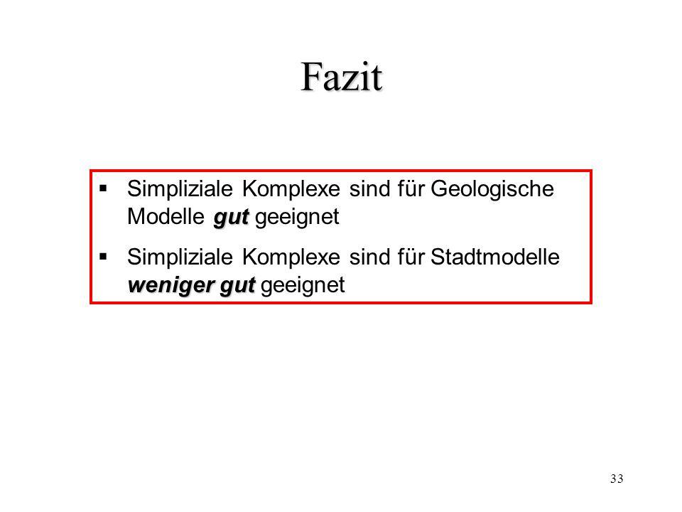 33 Fazit gut  Simpliziale Komplexe sind für Geologische Modelle gut geeignet weniger gut  Simpliziale Komplexe sind für Stadtmodelle weniger gut gee