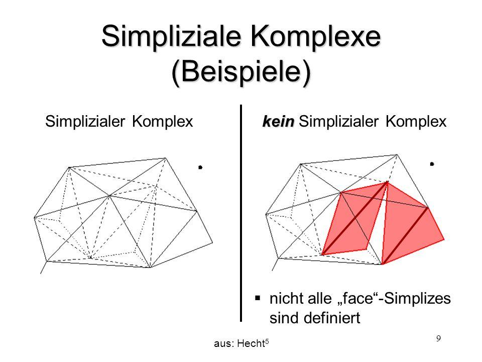 "9 Simpliziale Komplexe (Beispiele) Simplizialer Komplex kein kein Simplizialer Komplex aus: Hecht 5  nicht alle ""face""-Simplizes sind definiert"