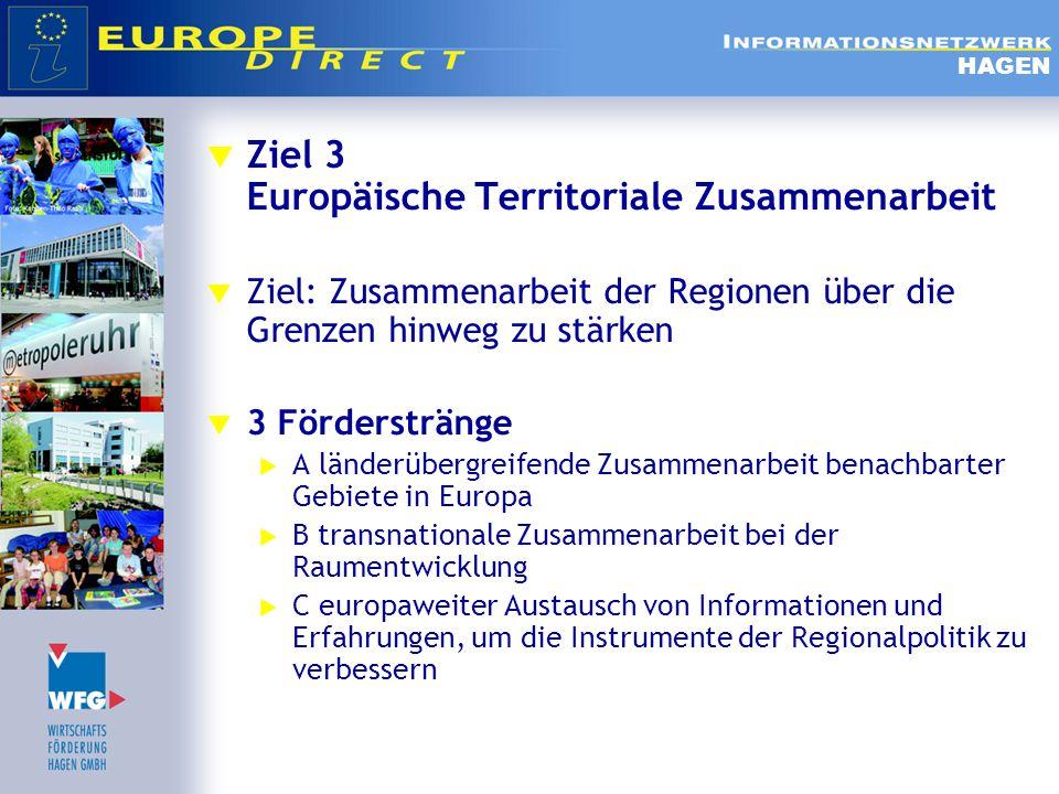 INTERREG IV B - Prioritäten  Nachhaltige Stadtentwicklung:  Förderung der polyzentrischen Entwicklung auf transnationaler, nationaler und lokaler Ebene mit eindeutig transnationalen Wirkungen.