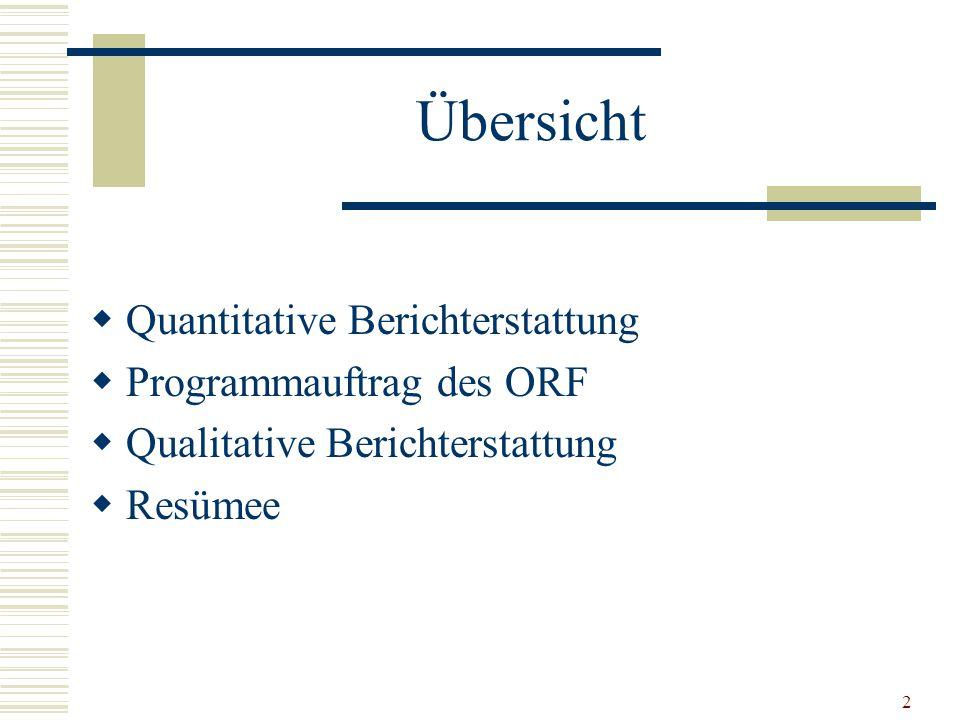 2 Übersicht  Quantitative Berichterstattung  Programmauftrag des ORF  Qualitative Berichterstattung  Resümee