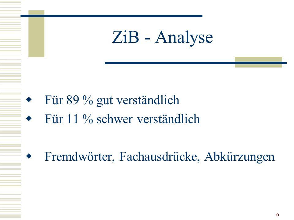 6 ZiB - Analyse  Für 89 % gut verständlich  Für 11 % schwer verständlich  Fremdwörter, Fachausdrücke, Abkürzungen