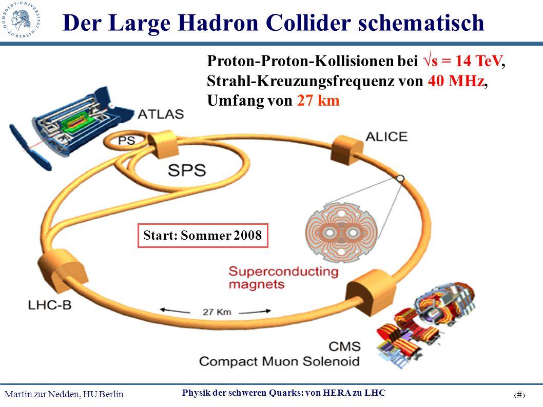 Martin zur Nedden, HU Berlin 11 Physik der schweren Quarks: von HERA zu LHC Der Large Hadron Collider schematisch Proton-Proton-Kollisionen bei √s = 1