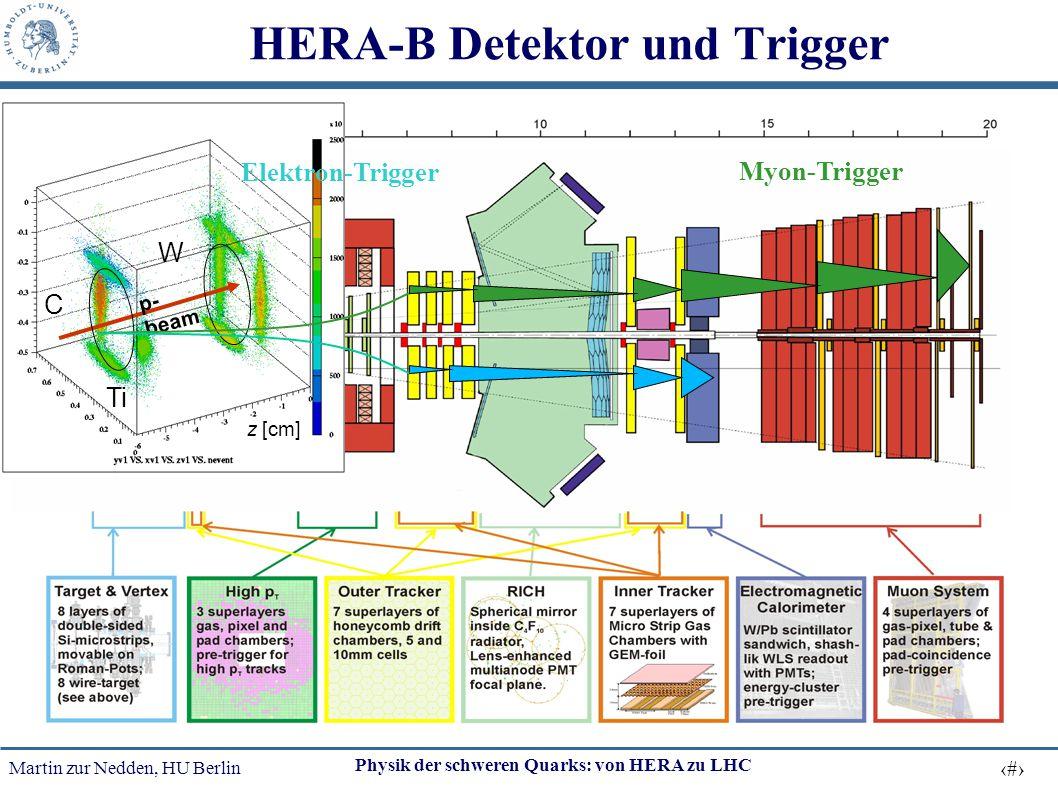 Martin zur Nedden, HU Berlin 18 Physik der schweren Quarks: von HERA zu LHC HERA-B Detektor und Trigger p- beam z [cm] C Ti W Myon-Trigger Elektron-Tr